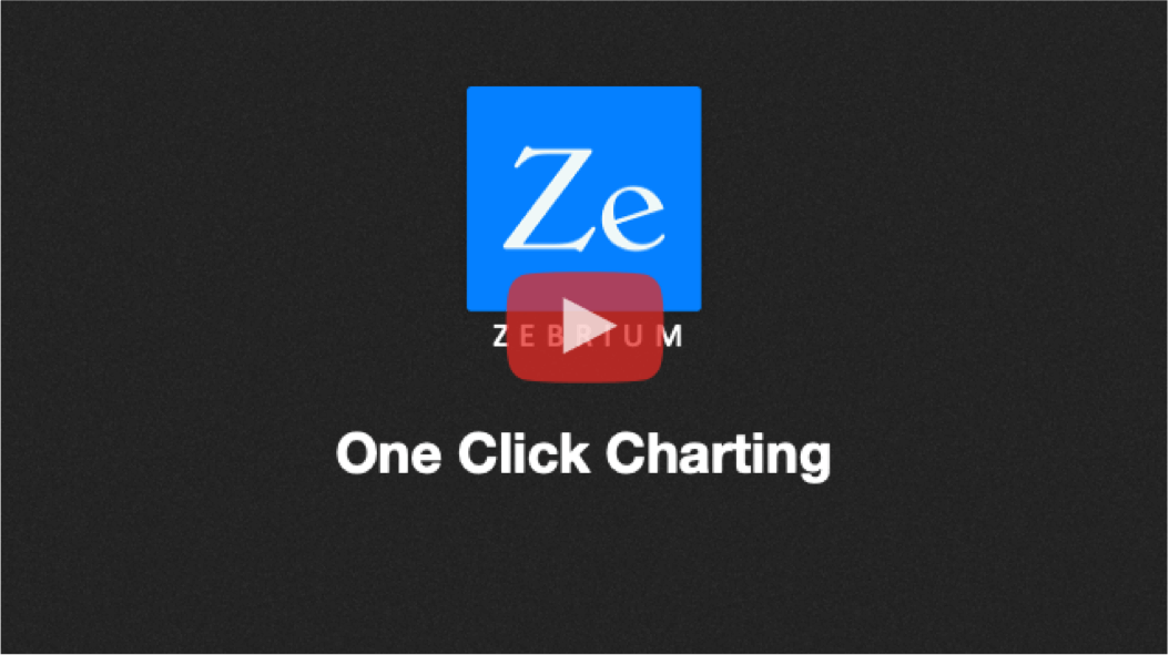 one click charting p
