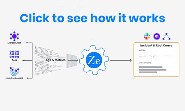 Zebrium Autonomous Monitoring - how it works