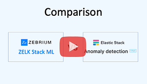 ZELK vs ELK: Zebrium ML vs Elastic Machine Learning | Zebrium