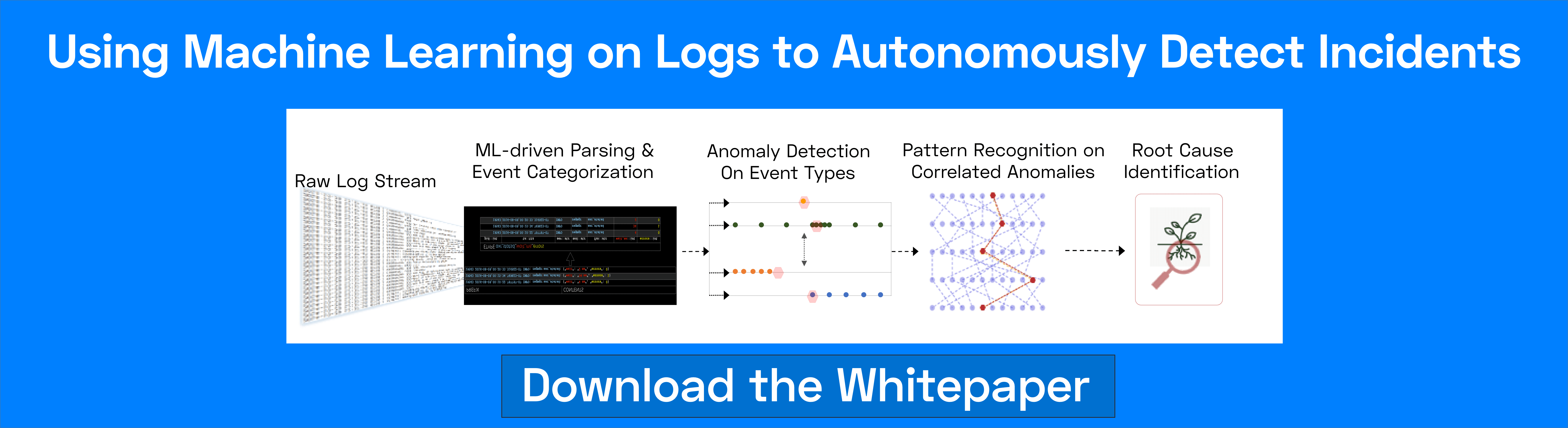 download the ML whitepaper