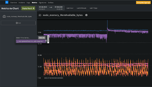 metrics_chart